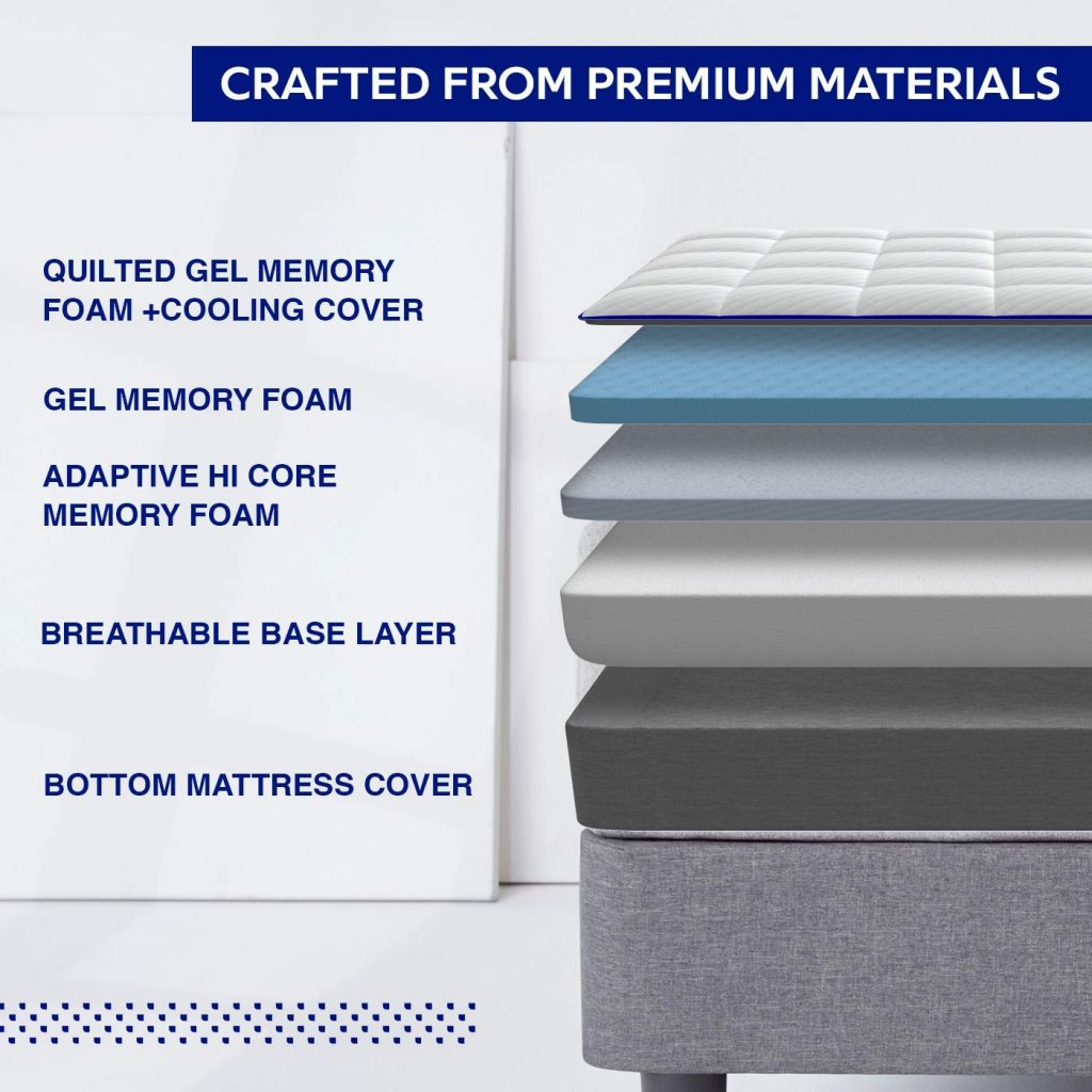 Nectar Mattress Specifications